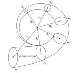 Выбор размера турбины (+что такое a/r турбины)